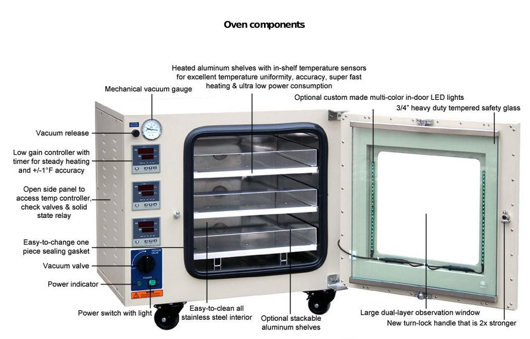 AI-0.9-cuft-vac-oven-Across-international-vac-ovens-dabzpro